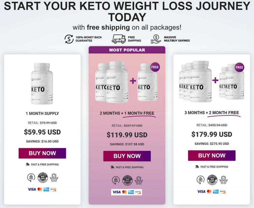 How to buy KetoCharge